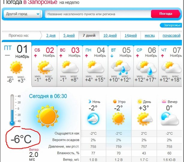Спасибо мэру Запорожья: на улице  минус 6 градусов, а отопление еще не везде включили