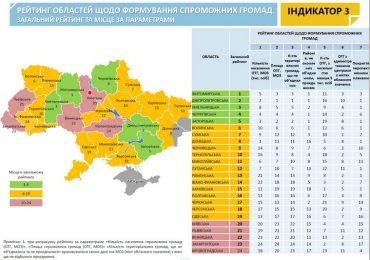 Запорізька область - у п'ятірці лідерів рейтингу щодо формування територій громад