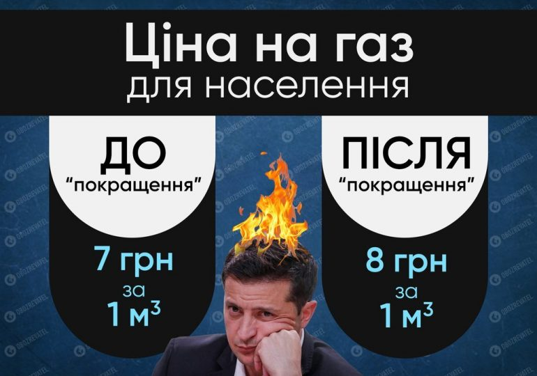 Кабмін схвалив нову ціну на газ для українців