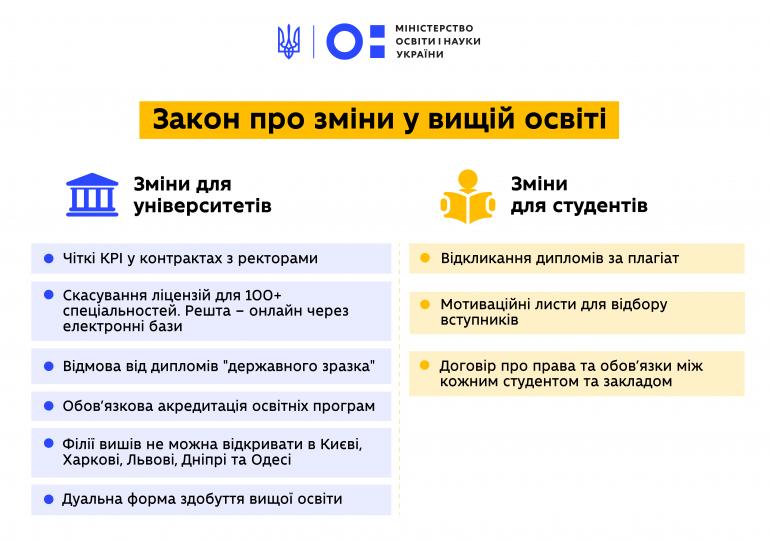 Вища освіта в Україні стане більше вимогливою