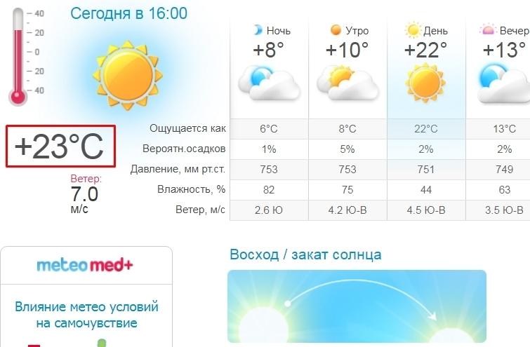 В Запорожье установлен температурный рекорд дня