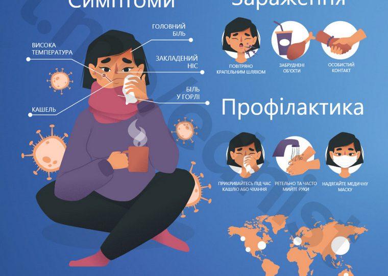 Усі захворілі Запорізької області привезли вірус з-за кордону