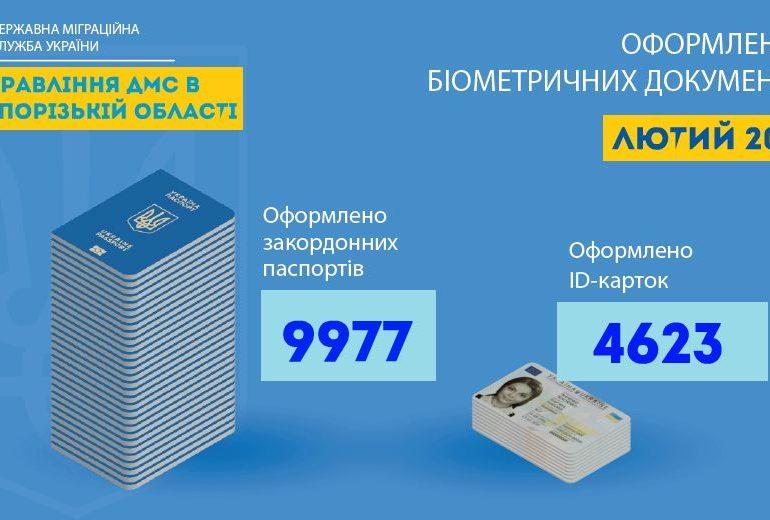 В запорожской области вырос спрос на загранпаспорта