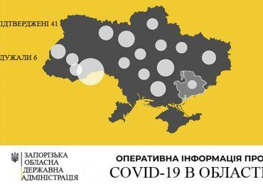Оперативная информация о распостранение коронавирусной инфекции COVID-19 в Запорожской области
