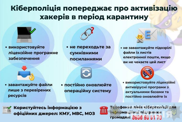 Полиция предупреждает запорожцев об активизации во время карантина хакеров