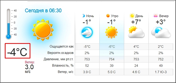 В Запорожье апрель начался… с минусовой температуры