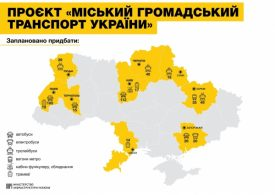 За допомогою Європейського інвестиційного банку Запоріжжя придбає 26 автобусів та 20 електробусів