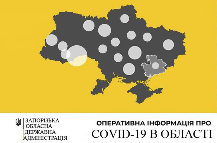 У Запорізькій області зареєстровано 6 нових випадків захворювання на COVID-19