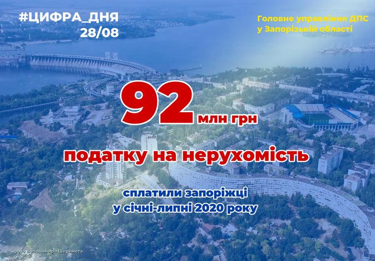 В Запорожской области увеличились поступления от налога на недвижимость