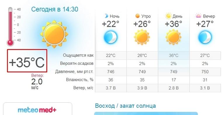 В Запорожье побит температурный рекорд дня, державшийся… 75 лет