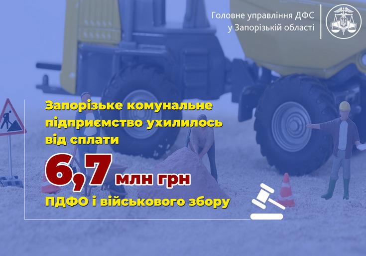 Запорізьке КП ухилилось від сплати 6,7 млн грн податків