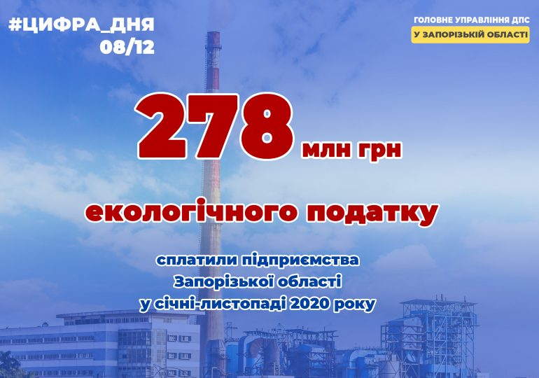 За забруднення довкілля запорізькі підприємства сплатили 278 мільйонів