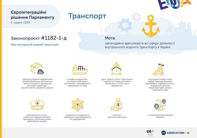 """Український парламент  ухвалив у цілому закон """"Про внутрішній водний транспорт"""""""