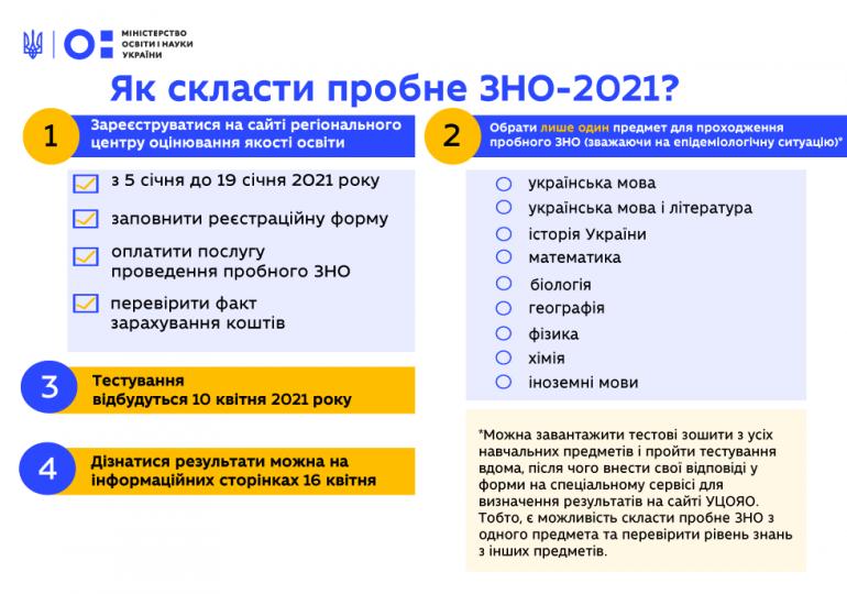 Запорожцы уже могут регистрироваться на пробное ВНО-2021